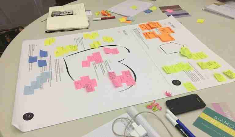 business model journey corso brand