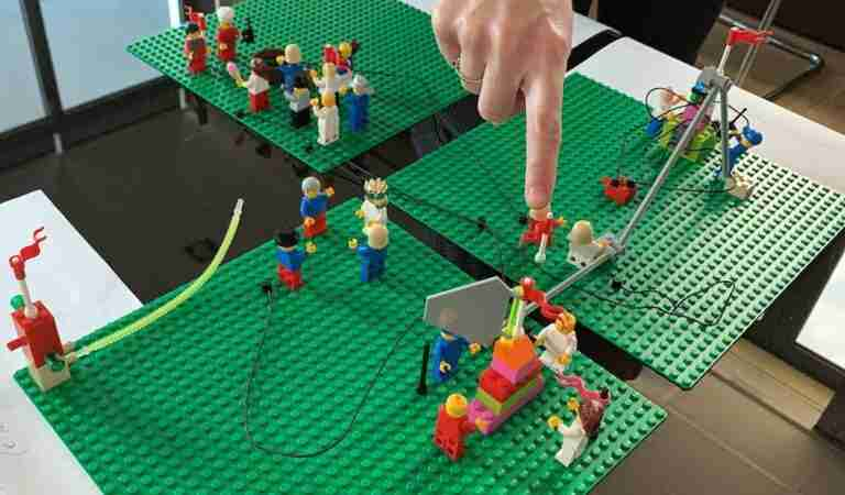 Gioco Serio Lego Serious Play
